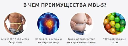 комплекс для похудения в картинках